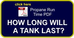 propane  natural gas honda generators