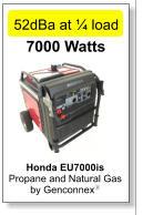Honda EU7000is  Propane and Natural Gas  by Genconnexy  7000 Watts 52dBa at ¼ load